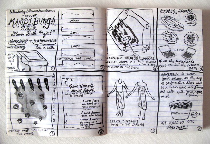 MB_sketchbook13